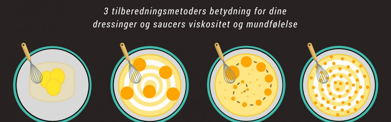 Grafik: Maria Fast Lindegaard